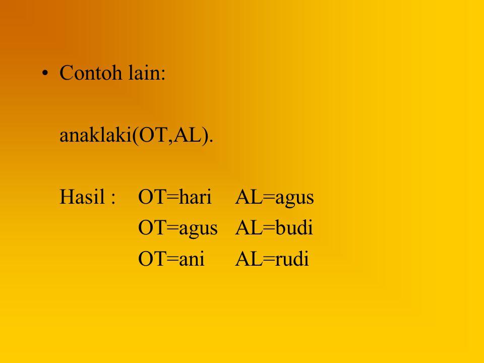 Contoh lain: anaklaki(OT,AL). Hasil :OT=hariAL=agus OT=agusAL=budi OT=aniAL=rudi