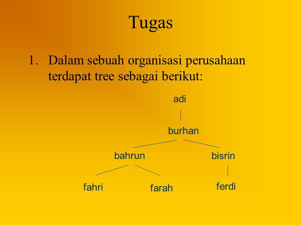 Tugas 1.Dalam sebuah organisasi perusahaan terdapat tree sebagai berikut: adi burhan bahrun bisrin fahri farah ferdi