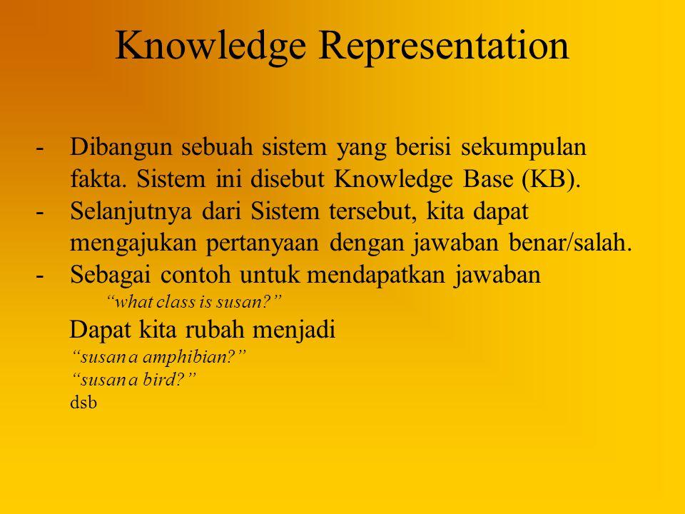 Knowledge Representation (Representasi Pengetahuan) Suatu proses untuk menangkap sifat-sifat penting problema dan membuat informasi tersebut dapat diakses oleh prosedur pemecahan permasalahan Bahasa representasi harus dapat membuat seorang pemrogram mampu mengekspresikan pengetahuan yang diperlukan untuk mendapatkan solusi permasalahan.
