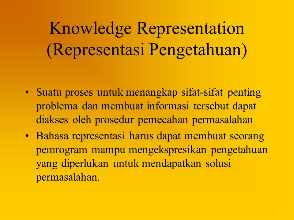 Knowledge Representation (Representasi Pengetahuan) Suatu proses untuk menangkap sifat-sifat penting problema dan membuat informasi tersebut dapat dia