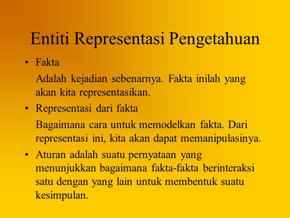 Entiti Representasi Pengetahuan Fakta Adalah kejadian sebenarnya. Fakta inilah yang akan kita representasikan. Representasi dari fakta Bagaimana cara