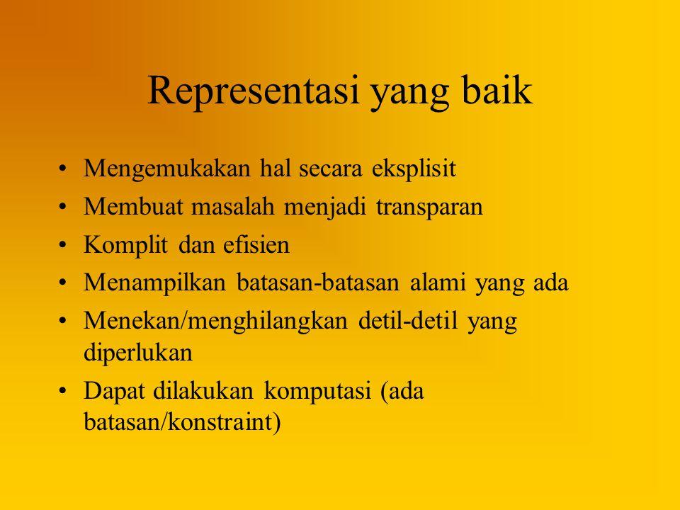 Kategori Representasi Representasi logika [dibahas dalam ppt ini] : Representasi jenis ini menggunakan ekspresi-ekspresi dalam logika formal untuk merepresentasikan basis pengetahuan.
