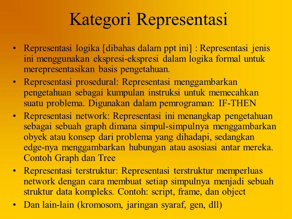 Kategori Representasi Representasi logika [dibahas dalam ppt ini] : Representasi jenis ini menggunakan ekspresi-ekspresi dalam logika formal untuk mer