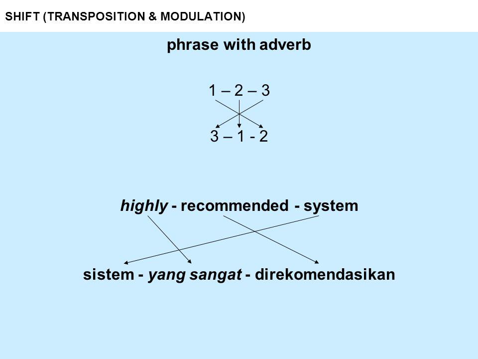 SHIFT (TRANSPOSITION & MODULATION) Shift 2-B A structural change that involves word-position in sentence Isu tentang HAM sudah kami bahas semenjak lima tahun yang lalu.