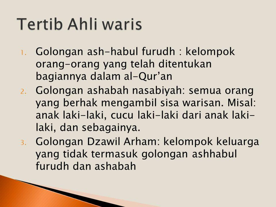 1. Golongan ash-habul furudh : kelompok orang-orang yang telah ditentukan bagiannya dalam al-Qur'an 2. Golongan ashabah nasabiyah: semua orang yang be