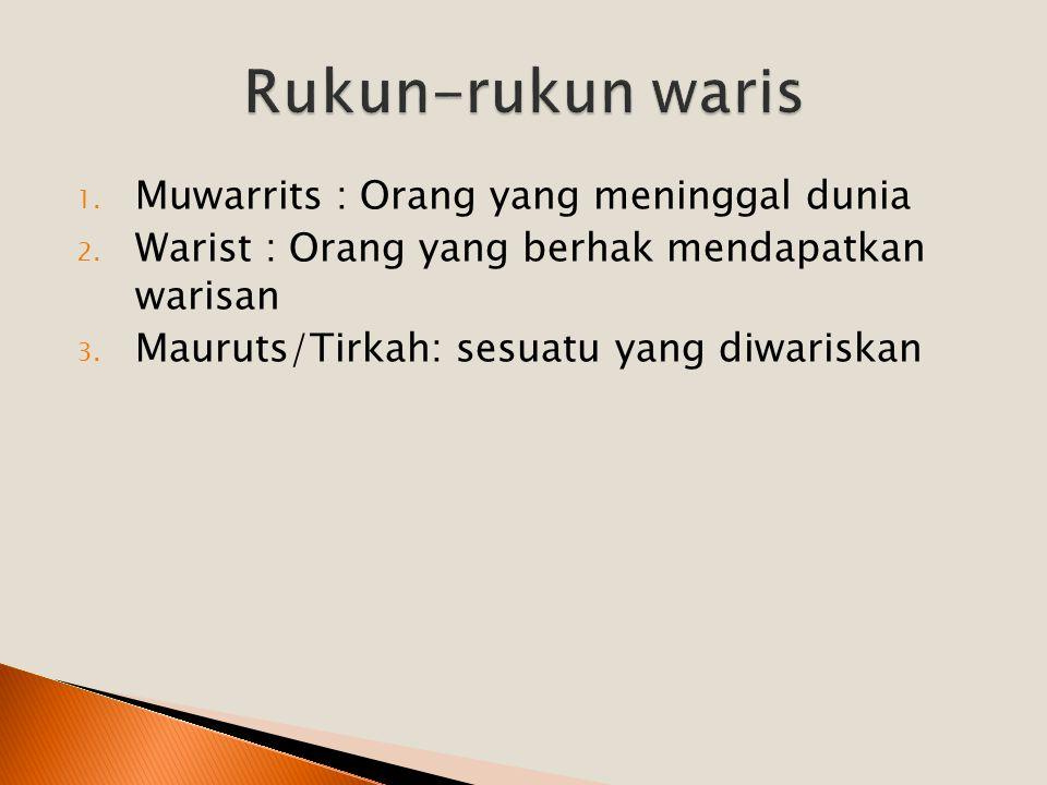 1. Muwarrits : Orang yang meninggal dunia 2. Warist : Orang yang berhak mendapatkan warisan 3. Mauruts/Tirkah: sesuatu yang diwariskan