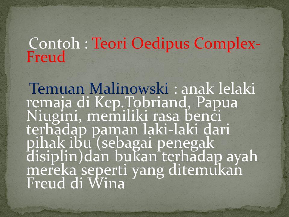  GAGAL Ceramah Mochtar Lubis di TIM (1977) : Manusia Indonesia  Menimbulkan reaksi banyak pihak, salah satunya tentang :ciri-riri manusia Indonesia, didapat tidak berdasarkan sampel yang representatif