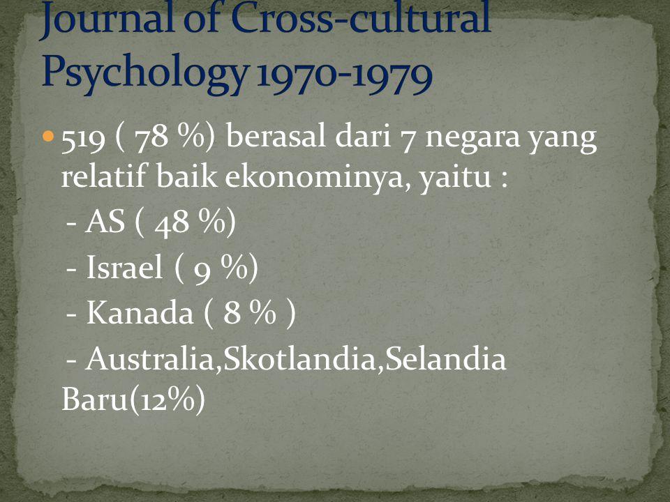 Peneltian Setiadi dkk ( 1986) menggunakan pendekatan emic untuk sampai merumuskan kualitas pribadi yang berlaku umum (etic) untuk Indonesia