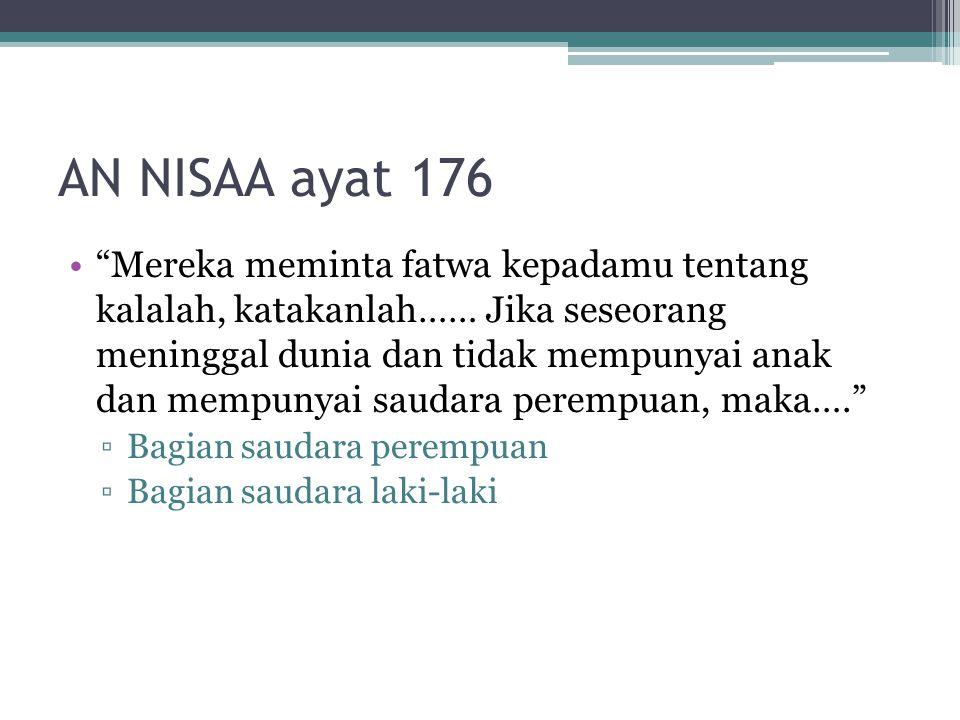 """AN NISAA ayat 176 """"Mereka meminta fatwa kepadamu tentang kalalah, katakanlah…… Jika seseorang meninggal dunia dan tidak mempunyai anak dan mempunyai s"""