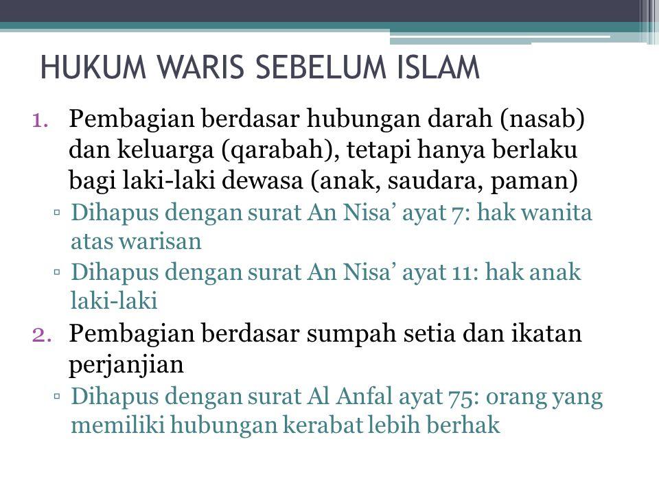 HUKUM WARIS SEBELUM ISLAM 1.Pembagian berdasar hubungan darah (nasab) dan keluarga (qarabah), tetapi hanya berlaku bagi laki-laki dewasa (anak, saudar
