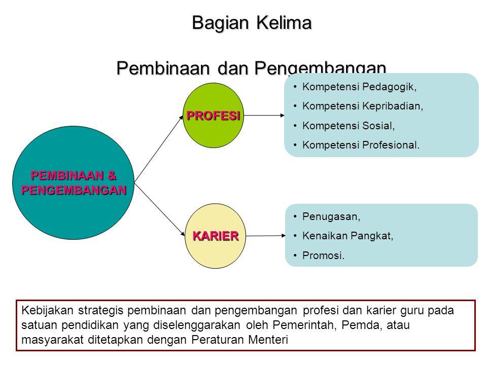 Bagian Kelima Pembinaan dan Pengembangan PEMBINAAN & PENGEMBANGAN PROFESI KARIER Kompetensi Pedagogik, Kompetensi Kepribadian, Kompetensi Sosial, Komp