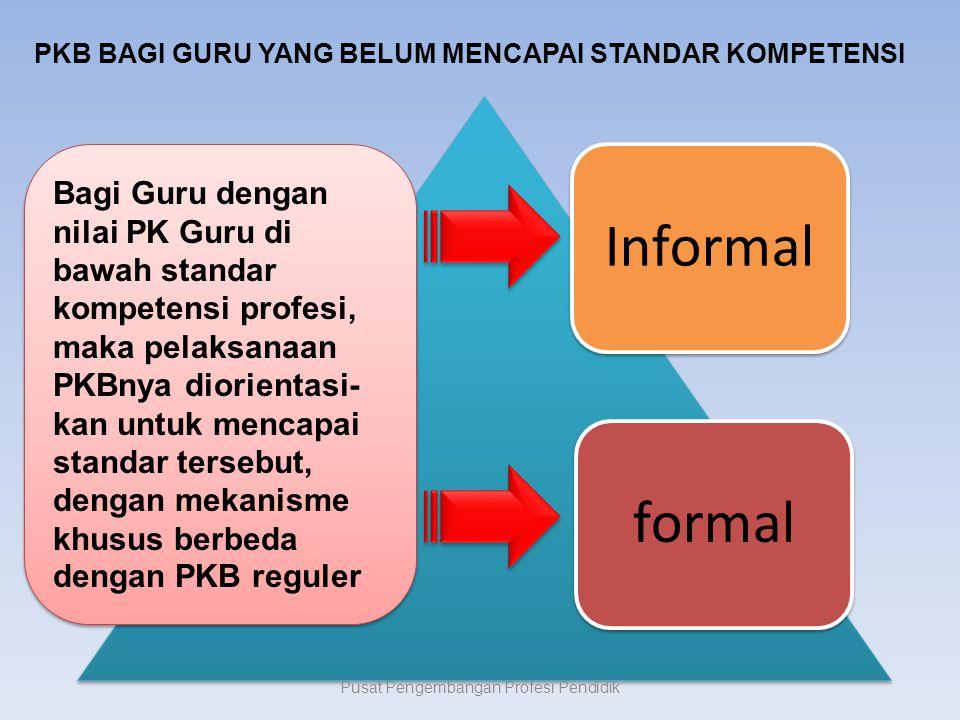 Informalformal Bagi Guru dengan nilai PK Guru di bawah standar kompetensi profesi, maka pelaksanaan PKBnya diorientasi- kan untuk mencapai standar tersebut, dengan mekanisme khusus berbeda dengan PKB reguler PKB BAGI GURU YANG BELUM MENCAPAI STANDAR KOMPETENSI Pusat Pengembangan Profesi Pendidik