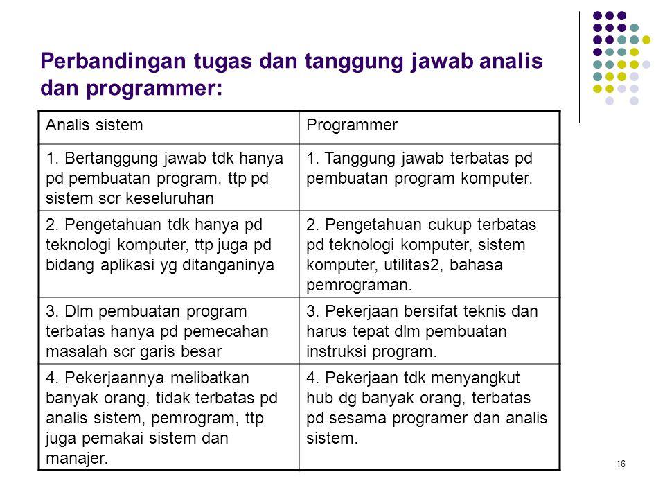 16 Perbandingan tugas dan tanggung jawab analis dan programmer: Analis sistemProgrammer 1.