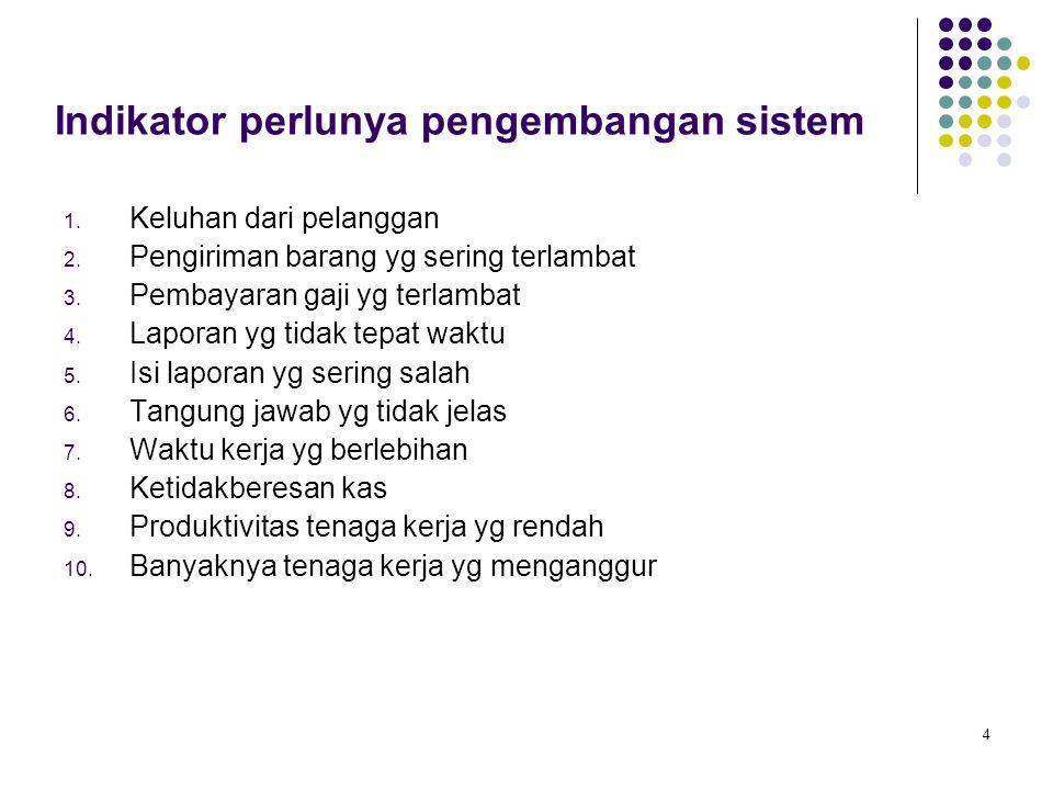 4 Indikator perlunya pengembangan sistem 1.Keluhan dari pelanggan 2.