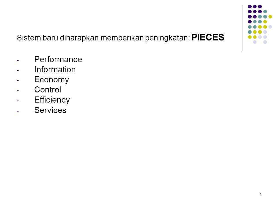 7 Sistem baru diharapkan memberikan peningkatan: PIECES - Performance - Information - Economy - Control - Efficiency - Services
