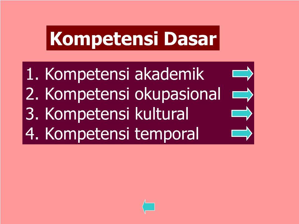 15 Kompetensi Dasar 1. Kompetensi akademik Kompetensi akademik 2. Kompetensi okupasional Kompetensi okupasional 3. Kompetensi kultural Kompetensi kult
