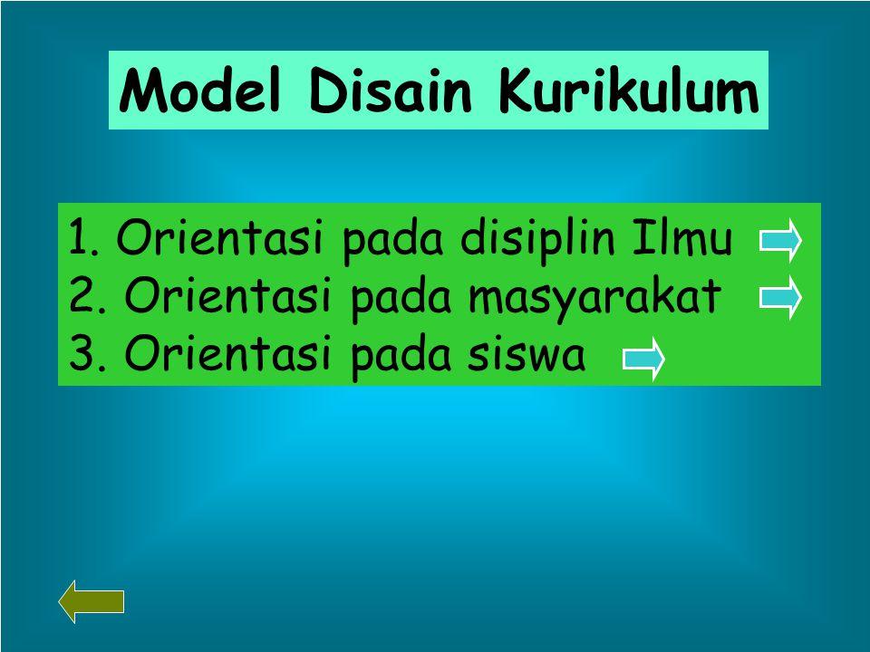 20 Model Disain Kurikulum 1.Orientasi pada disiplin Ilmu Orientasi pada disiplin Ilmu 2.