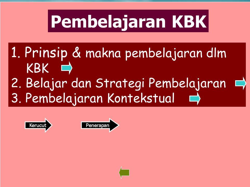 21 Pembelajaran KBK 1.Prinsip & makna pembelajaran dlm Prinsip & makna pembelajaran dlm KBK 2.