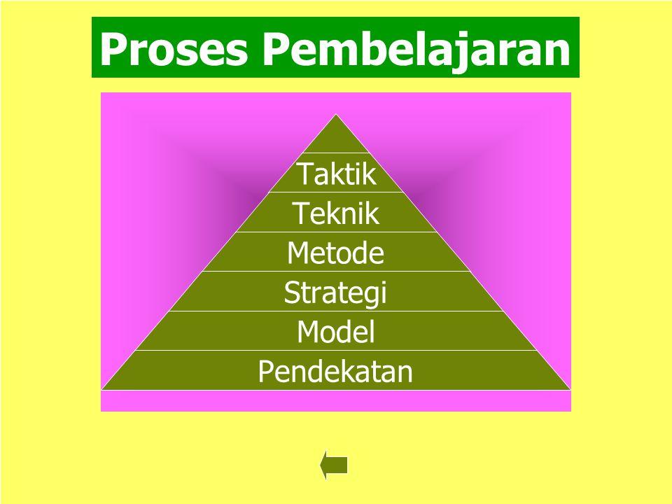 26 Proses Pembelajaran Taktik Teknik Metode Strategi Model Pendekatan