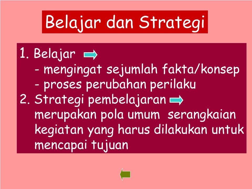 29 Belajar dan Strategi 1. Belajar - mengingat sejumlah fakta/konsep - proses perubahan perilaku 2. Strategi pembelajaran merupakan pola umum serangka