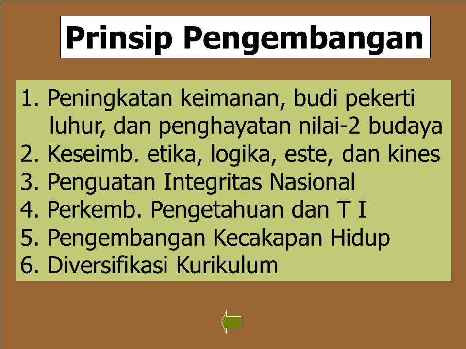 6 Prinsip Pengembangan 1.