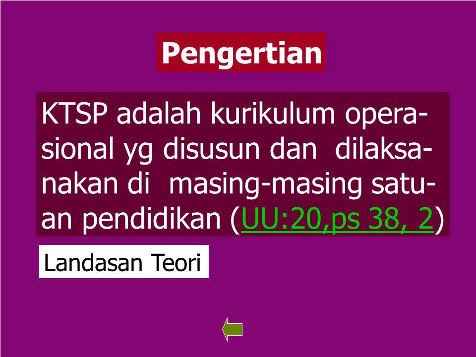 71 Pengertian KTSP adalah kurikulum opera- sional yg disusun dan dilaksa- nakan di masing-masing satu- an pendidikan (UU:20,ps 38, 2) Landasan Teori