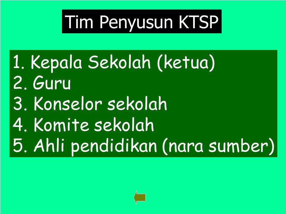 77 Tim Penyusun KTSP 1. Kepala Sekolah (ketua) 2. Guru 3. Konselor sekolah 4. Komite sekolah 5. Ahli pendidikan (nara sumber)