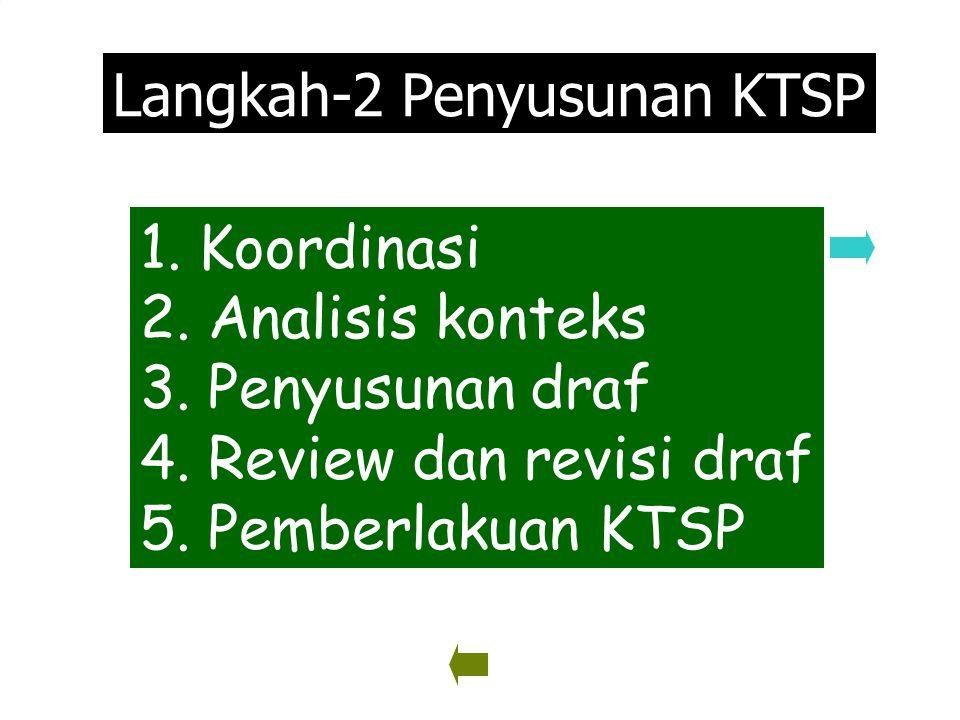 78 Langkah-2 Penyusunan KTSP 1. Koordinasi 2. Analisis konteks 3. Penyusunan draf 4. Review dan revisi draf 5. Pemberlakuan KTSP