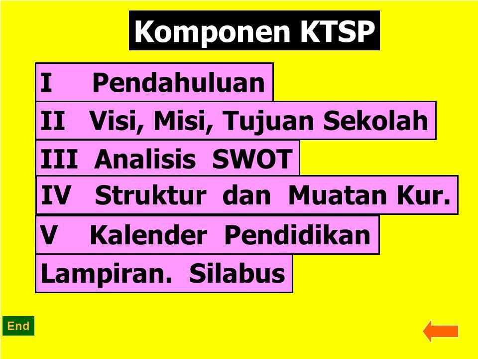 80 Komponen KTSP I Pendahuluan II Visi, Misi, Tujuan Sekolah III Analisis SWOT IV Struktur dan Muatan Kur. V Kalender Pendidikan Lampiran. Silabus End