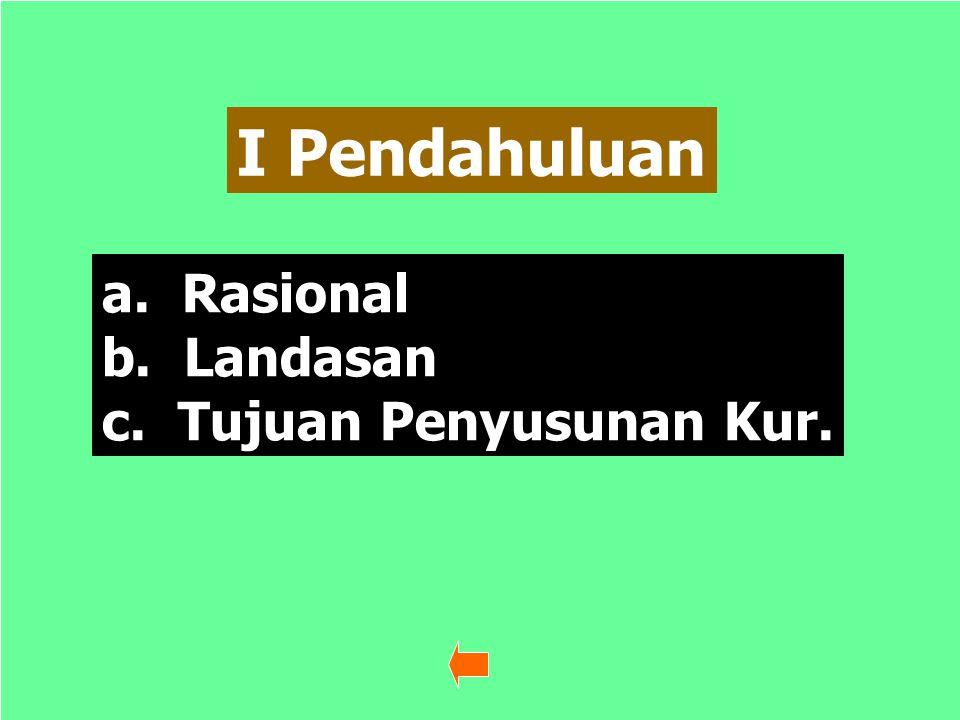 81 I Pendahuluan a. Rasional b. Landasan c. Tujuan Penyusunan Kur.
