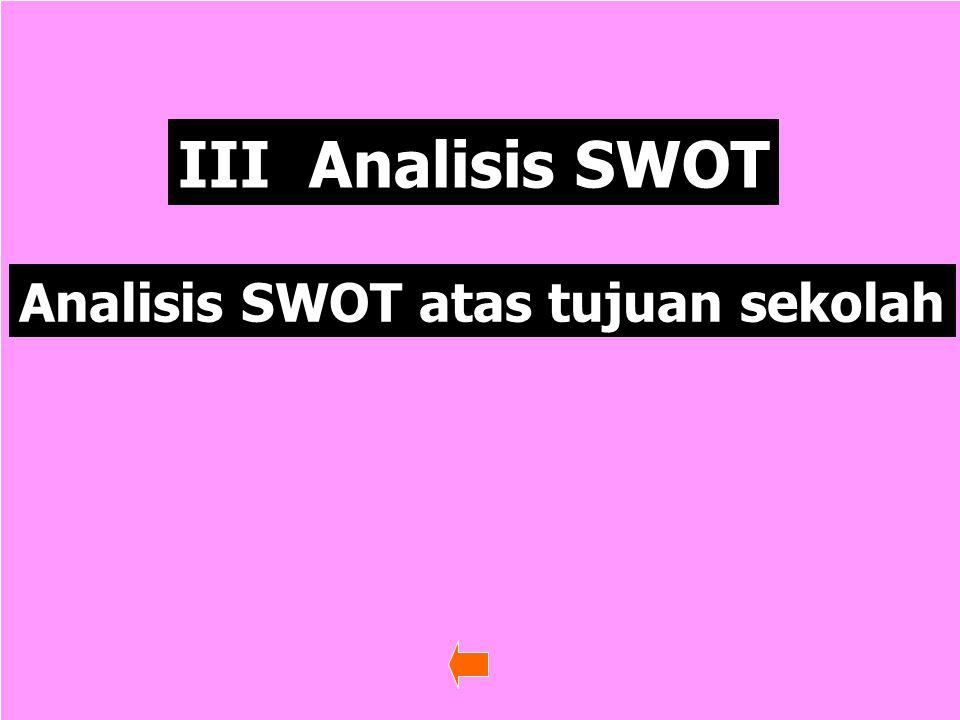 87 III Analisis SWOT Analisis SWOT atas tujuan sekolah