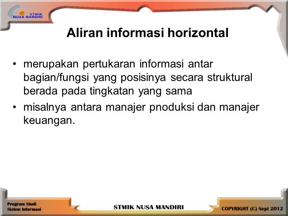 merupakan pertukaran informasi antar bagian/fungsi yang posisinya secara struktural berada pada tingkatan yang sama misalnya antara manajer pnoduksi dan manajer keuangan.