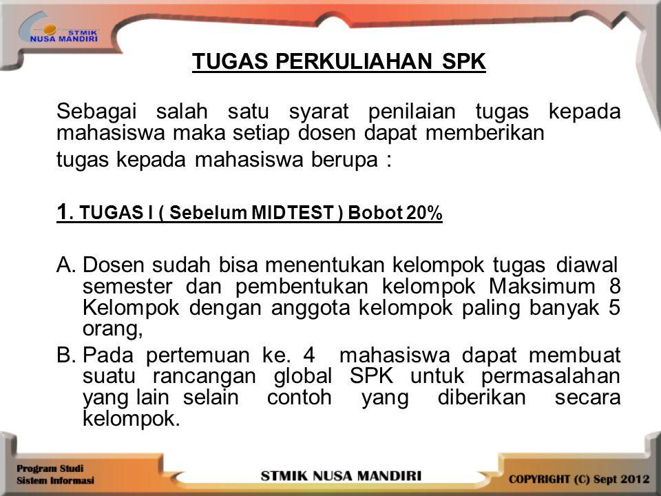4.SPK Ditujukan untuk membantu keputusan-keputusan: a.