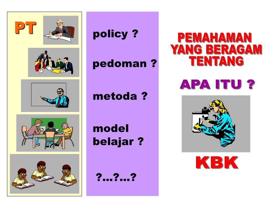 policy ? pedoman ? metoda ? model belajar ? ?...?...?