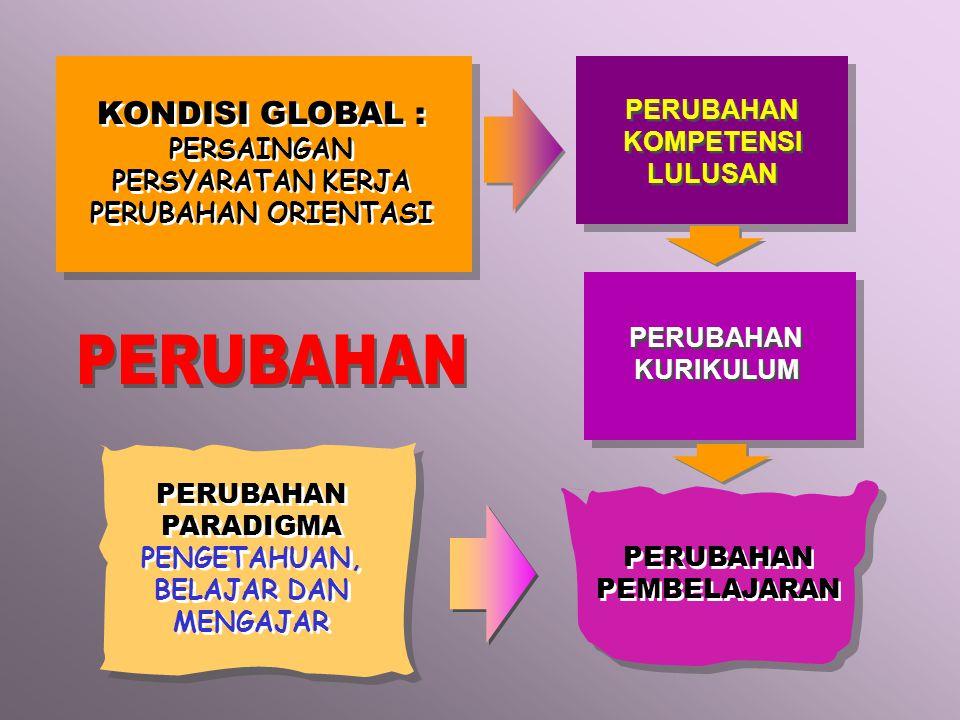 LEMBAGA SERTIFIKASI KOMPETENSI UTAMA KOMPETENSI PENDUKUNG KOMPETENSI LAINNYA ASOSIASI PROFESI B STANDART KOMPETENSI ASOSIASI PROFESI C PROGRAM PENDIDIKAN AKADEMIK (S1) GENERIC SKILL (TRANSFERABLE SKILL) IJASAH STANDART KOMPETENSI ASOSIASI PROFESI A TUGAS PERGURUAN TINGGI TUGAS MASYARAKAT PEMANGKU KEPENTINGAN SERTIFIKAT KOMPETENSI
