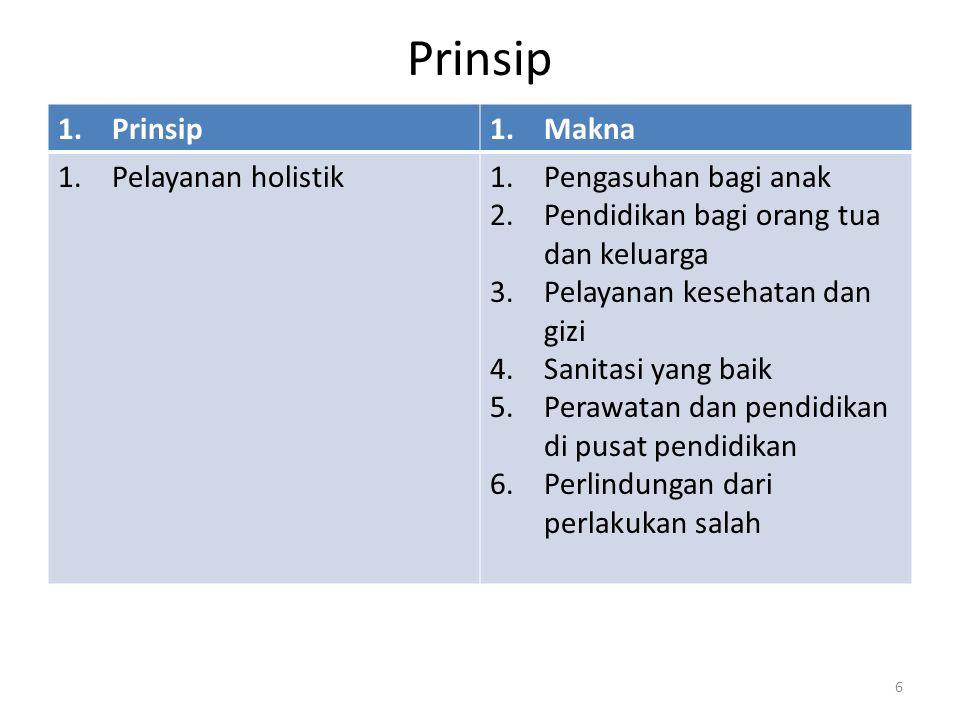 Prinsip 1.Prinsip1.Makna 1.Pelayanan holistik1.Pengasuhan bagi anak 2.Pendidikan bagi orang tua dan keluarga 3.Pelayanan kesehatan dan gizi 4.Sanitasi yang baik 5.Perawatan dan pendidikan di pusat pendidikan 6.Perlindungan dari perlakukan salah 6