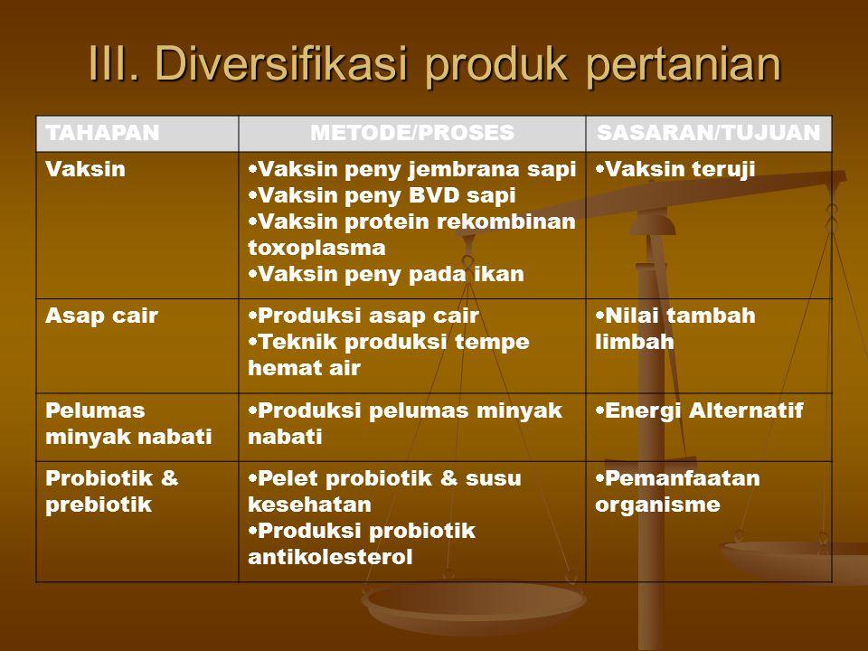 III. Diversifikasi produk pertanian TAHAPANMETODE/PROSESSASARAN/TUJUAN Vaksin  Vaksin peny jembrana sapi  Vaksin peny BVD sapi  Vaksin protein reko