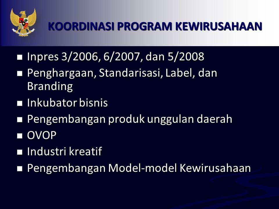 KOORDINASI PROGRAM KEWIRUSAHAAN Inpres 3/2006, 6/2007, dan 5/2008 Inpres 3/2006, 6/2007, dan 5/2008 Penghargaan, Standarisasi, Label, dan Branding Pen