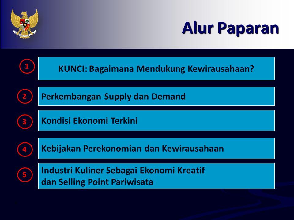4 Alur Paparan 1 KUNCI: Bagaimana Mendukung Kewirausahaan? Perkembangan Supply dan Demand 2 Kondisi Ekonomi Terkini 3 Kebijakan Perekonomian dan Kewir