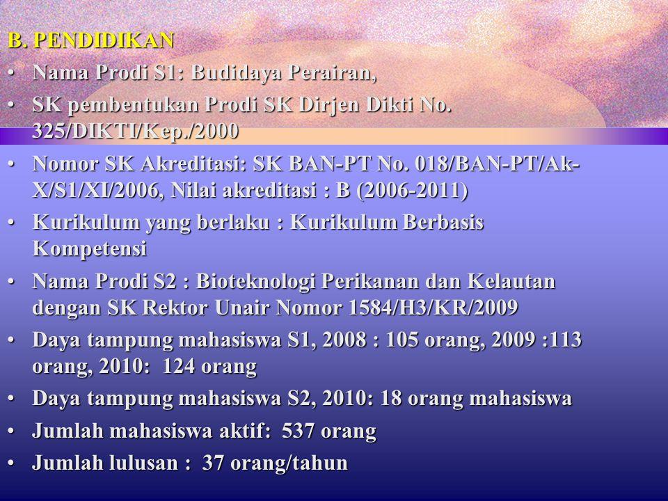 B. PENDIDIKAN Nama Prodi S1: Budidaya Perairan,Nama Prodi S1: Budidaya Perairan, SK pembentukan Prodi SK Dirjen Dikti No. 325/DIKTI/Kep./2000SK pemben