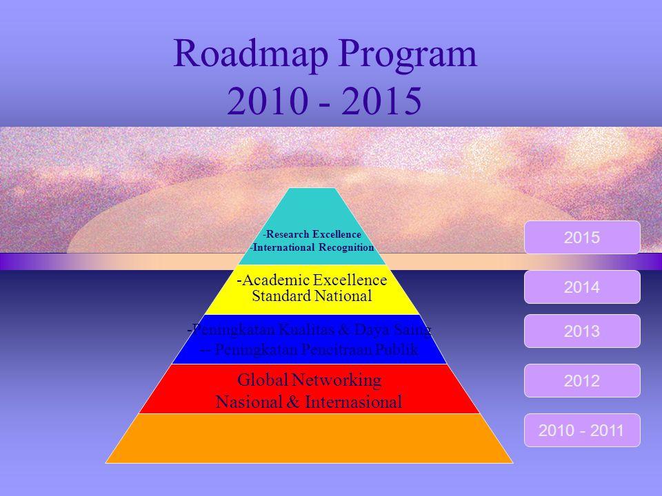 Roadmap Program 2010 - 2015 - Penguatan Tata Kelola dan Infrastruktur - Optimalisasi SDM Global Networking Nasional & Internasional -Peningkatan Kuali