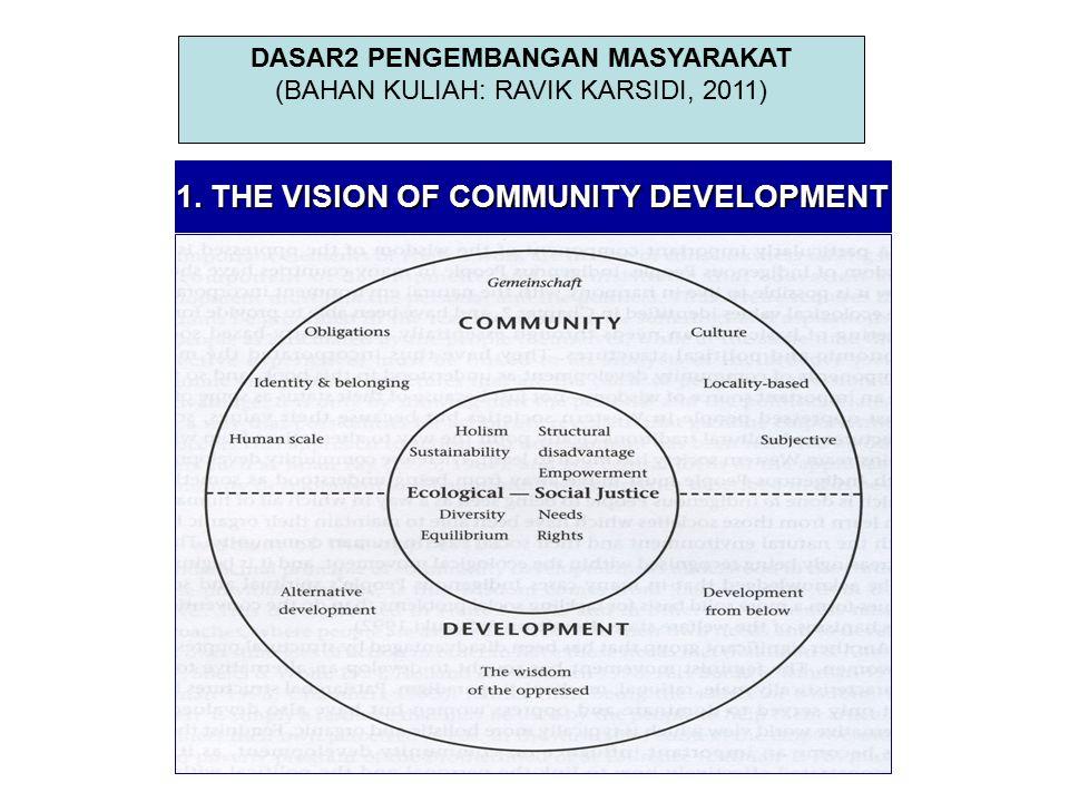1. THE VISION OF COMMUNITY DEVELOPMENT DASAR2 PENGEMBANGAN MASYARAKAT (BAHAN KULIAH: RAVIK KARSIDI, 2011)