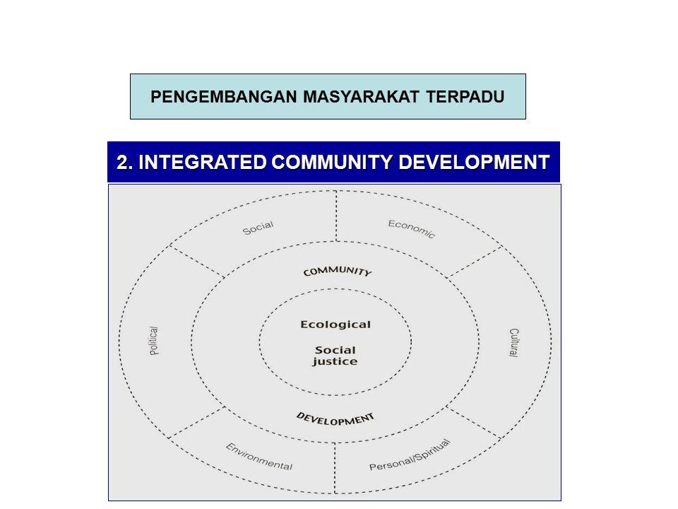 2. INTEGRATED COMMUNITY DEVELOPMENT PENGEMBANGAN MASYARAKAT TERPADU