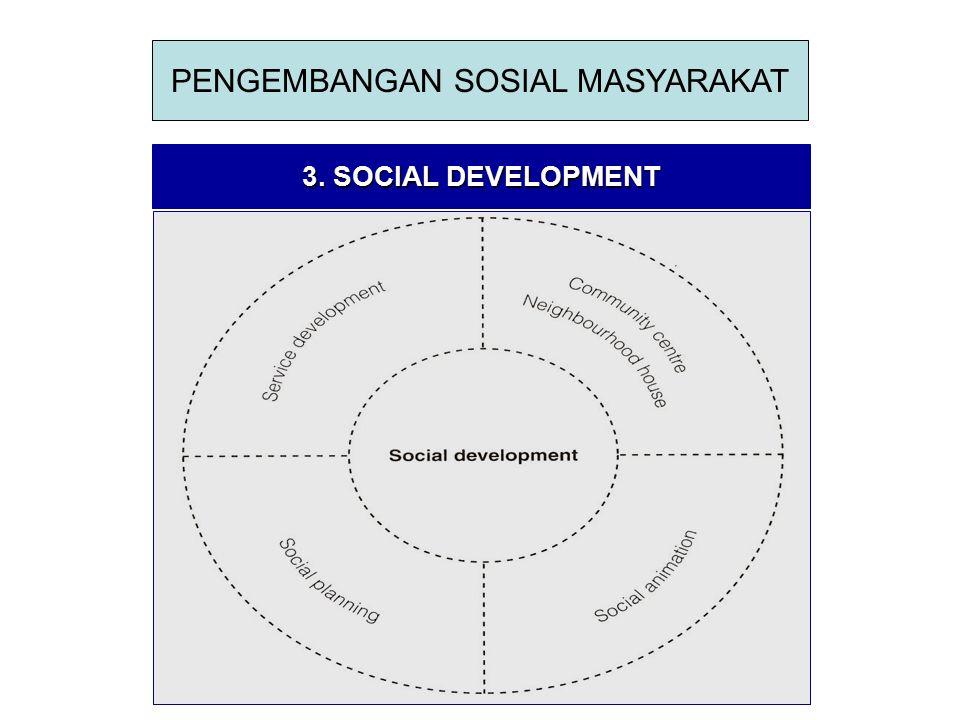 3. SOCIAL DEVELOPMENT PENGEMBANGAN SOSIAL MASYARAKAT