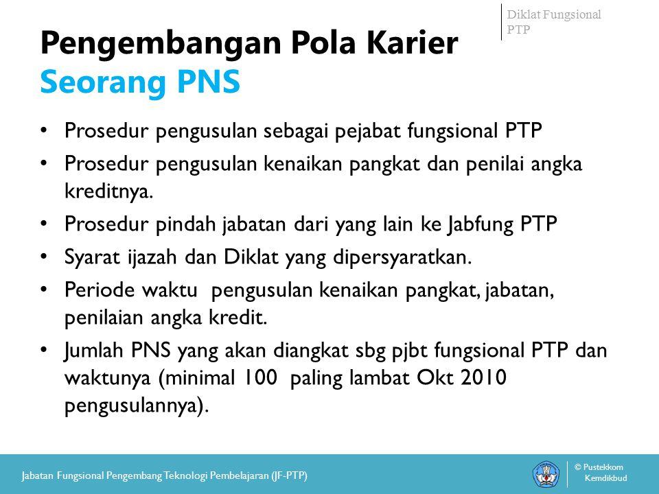 Diklat Fungsional PTP © Pustekkom Kemdikbud Jabatan Fungsional Pengembang Teknologi Pembelajaran (JF-PTP) KODEKODE ETIK
