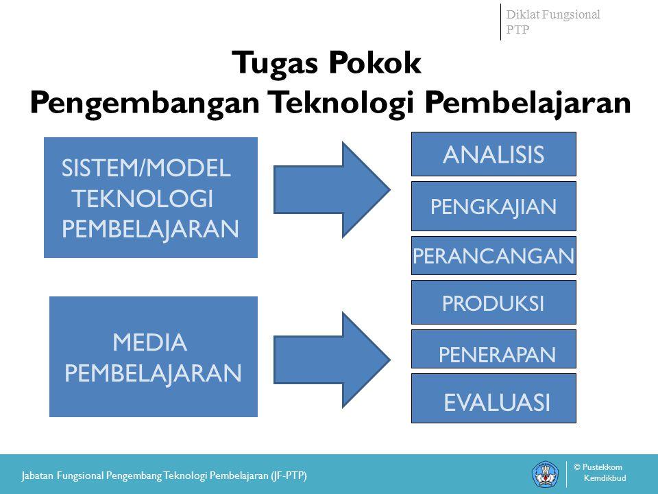 Diklat Fungsional PTP © Pustekkom Kemdikbud Jabatan Fungsional Pengembang Teknologi Pembelajaran (JF-PTP) Tugas Pokok Pengembangan Teknologi Pembelajaran ANALISIS PENGKAJIAN PERANCANGAN PRODUKSI SISTEM/MODEL TEKNOLOGI PEMBELAJARAN PENERAPAN EVALUASI MEDIA PEMBELAJARAN