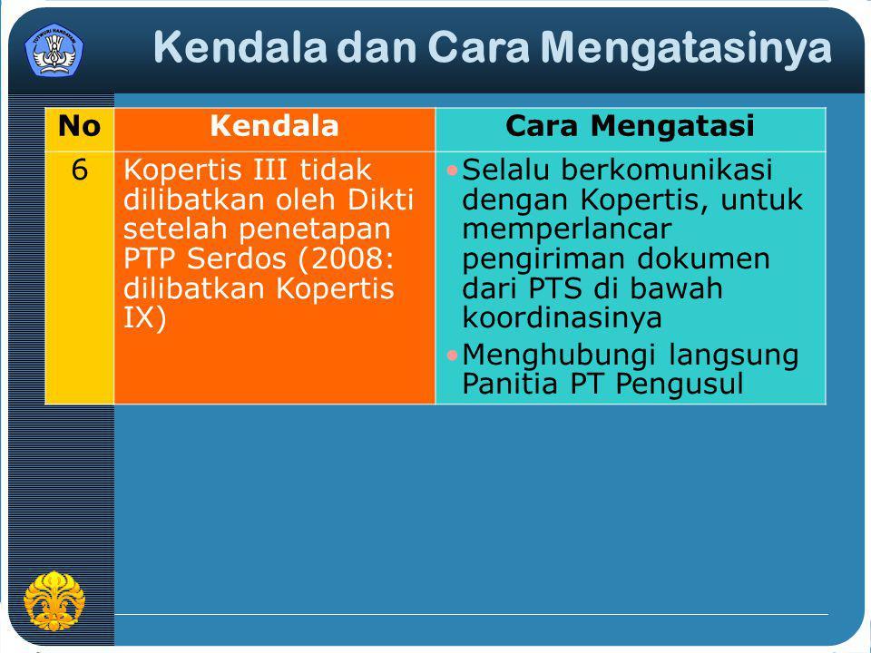 NoKendalaCara Mengatasi 6Kopertis III tidak dilibatkan oleh Dikti setelah penetapan PTP Serdos (2008: dilibatkan Kopertis IX) Selalu berkomunikasi den