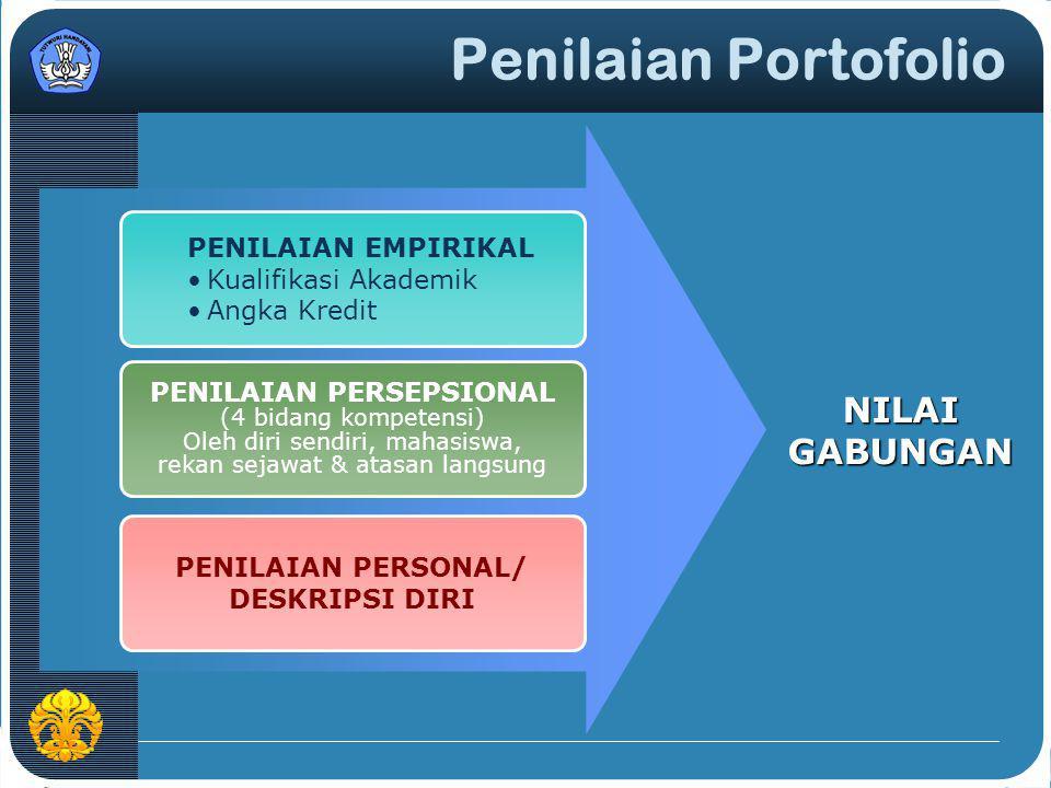 PENILAIAN EMPIRIKAL Kualifikasi Akademik Angka Kredit PENILAIAN PERSEPSIONAL (4 bidang kompetensi) Oleh diri sendiri, mahasiswa, rekan sejawat & atasa