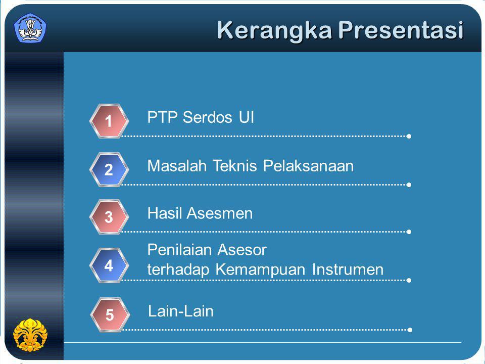 Kerangka Presentasi PTP Serdos UI 1 Masalah Teknis Pelaksanaan 2 Hasil Asesmen 3 Penilaian Asesor terhadap Kemampuan Instrumen 4 Lain-Lain 5
