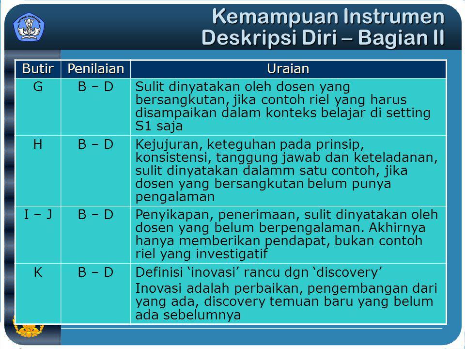 ButirPenilaianUraian GB – DSulit dinyatakan oleh dosen yang bersangkutan, jika contoh riel yang harus disampaikan dalam konteks belajar di setting S1